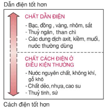 Daniel Dae Kim Tot